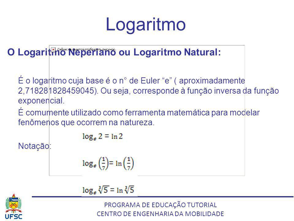 Logaritmo O Logaritmo Neperiano ou Logaritmo Natural: