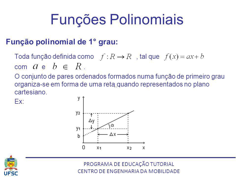 Funções Polinomiais Toda função definida como , tal que