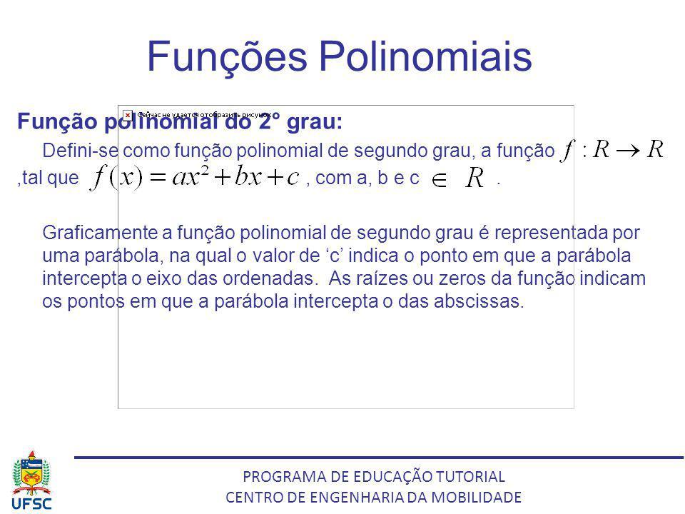 Funções Polinomiais Função polinomial do 2° grau: