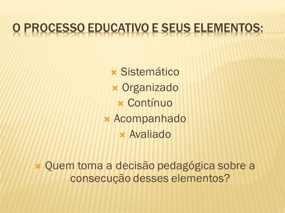 O processo educativo e seus elementos: