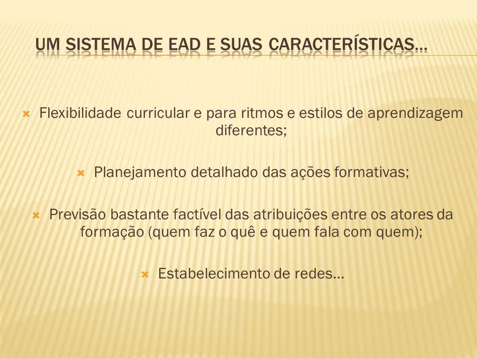 Um sistema de EAD e suas Características...