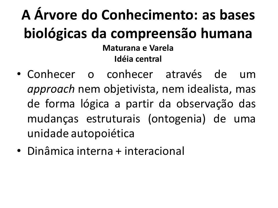 A Árvore do Conhecimento: as bases biológicas da compreensão humana Maturana e Varela Idéia central