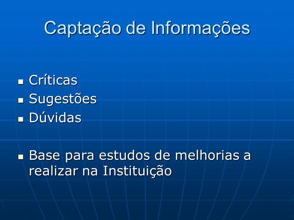 Captação de Informações