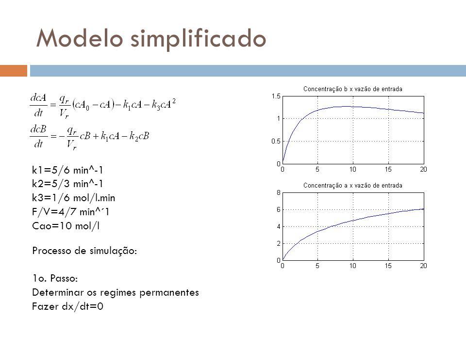 Modelo simplificado k1=5/6 min^-1 k2=5/3 min^-1 k3=1/6 mol/l.min