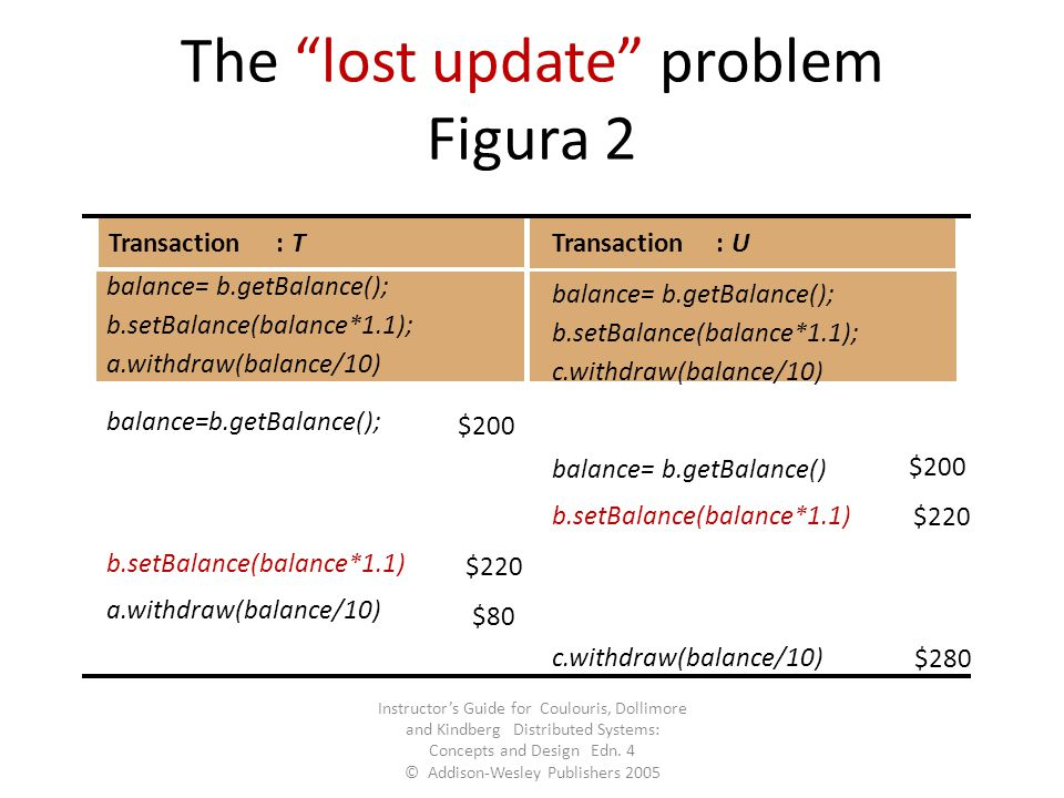 The lost update problem Figura 2