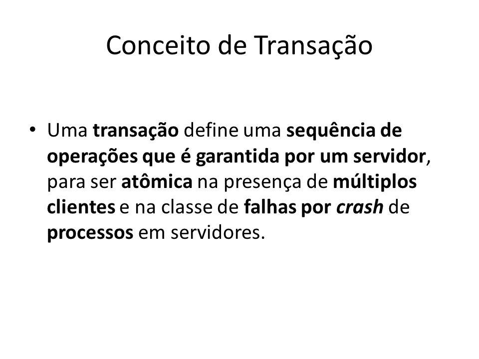 Conceito de Transação