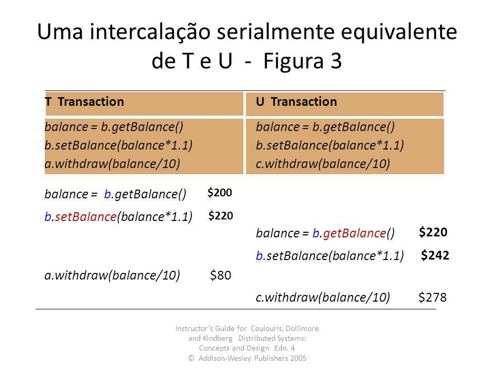 Uma intercalação serialmente equivalente de T e U - Figura 3