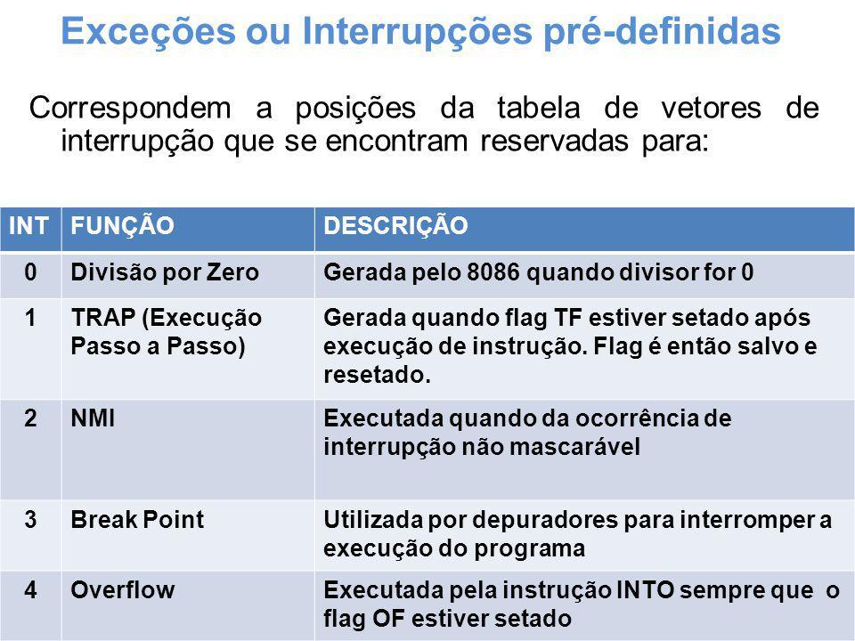Exceções ou Interrupções pré-definidas