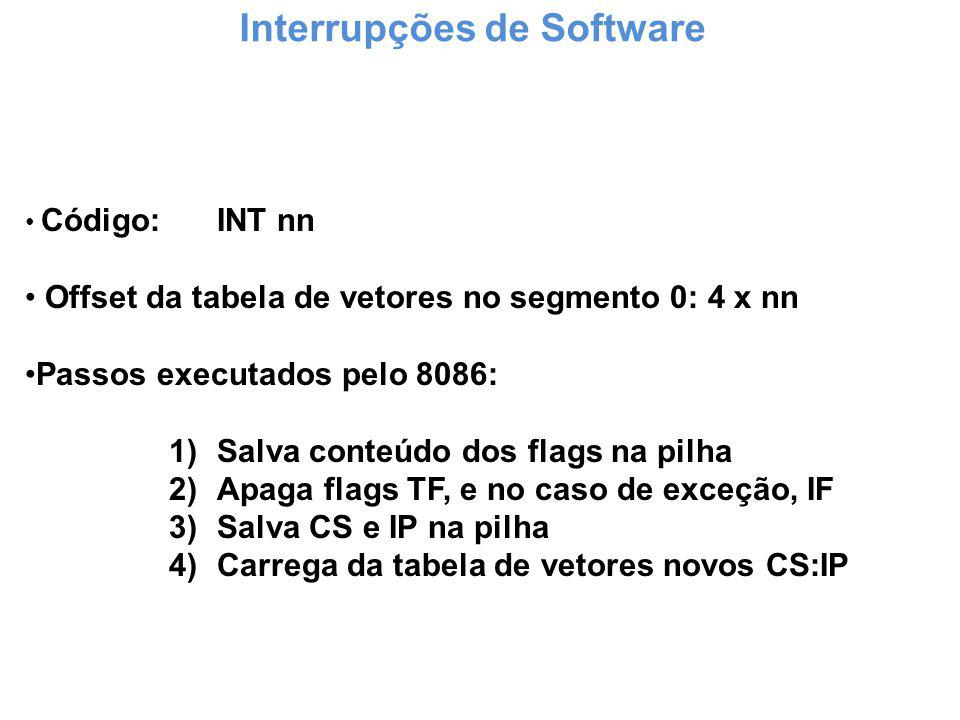 Interrupções de Software