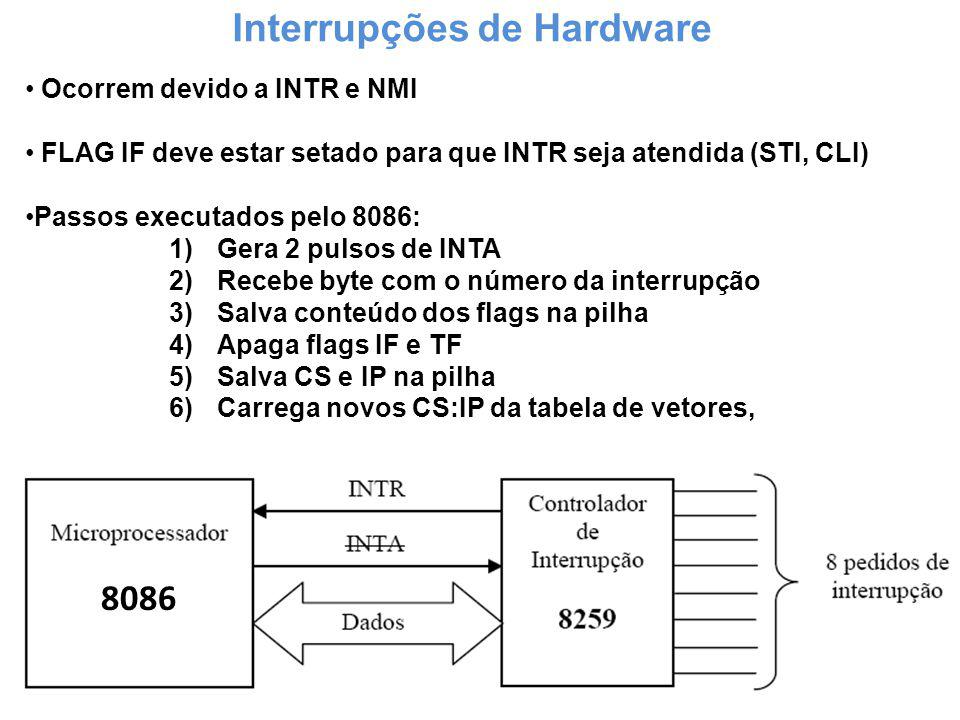 Interrupções de Hardware