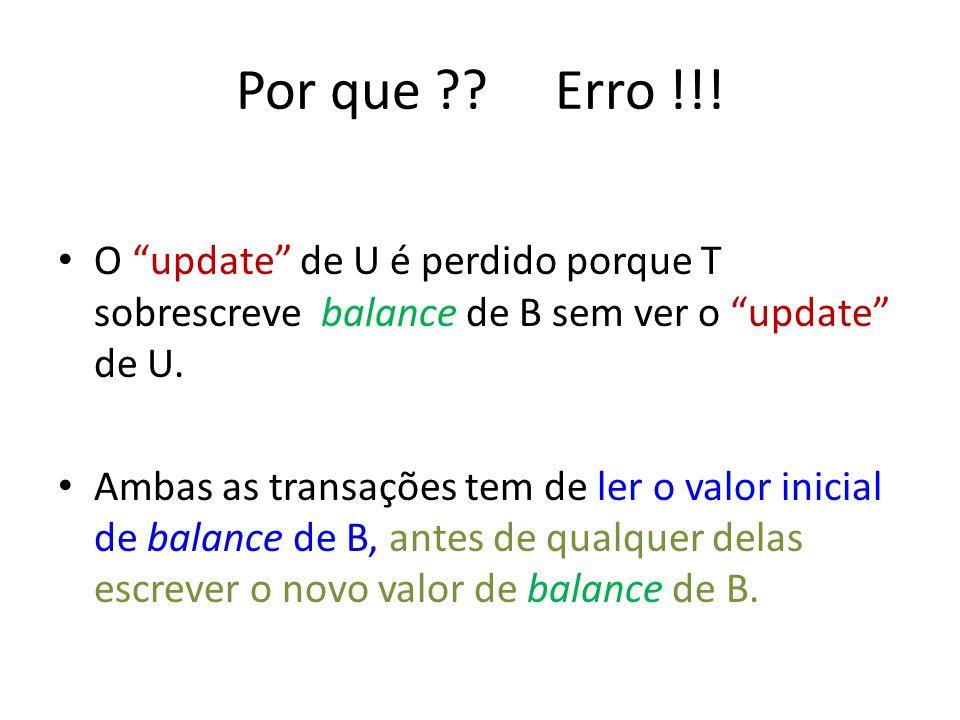 Por que Erro !!! O update de U é perdido porque T sobrescreve balance de B sem ver o update de U.