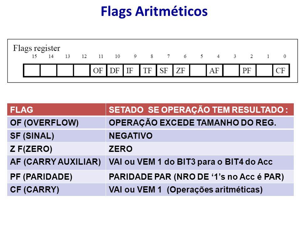 Flags Aritméticos FLAG SETADO SE OPERAÇÃO TEM RESULTADO :