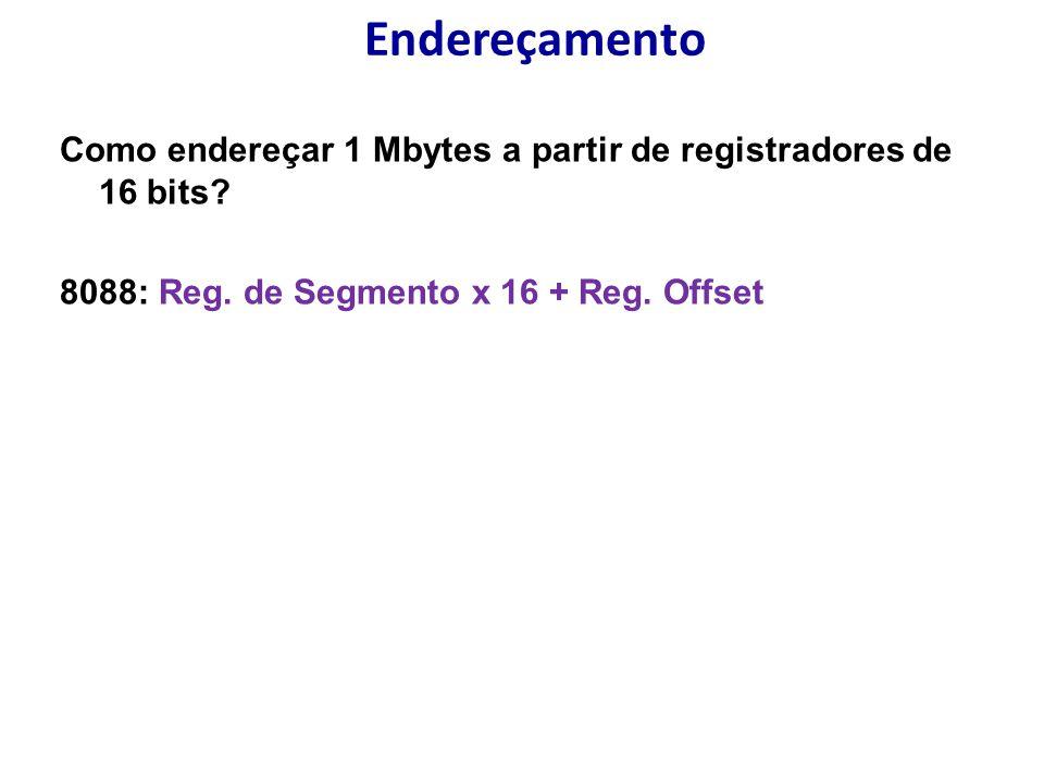 Endereçamento Como endereçar 1 Mbytes a partir de registradores de 16 bits.
