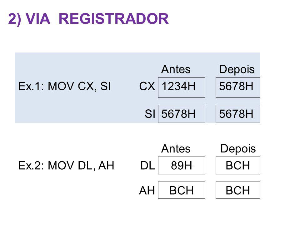 2) Via Registrador Antes Depois Ex.1: MOV CX, SI CX 1234H 5678H SI