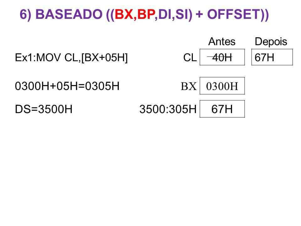 6) baseado ((BX,BP,DI,SI) + offset))