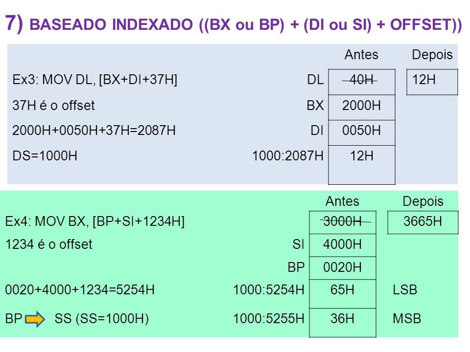 7) Baseado indexado ((BX ou BP) + (DI ou SI) + offset))