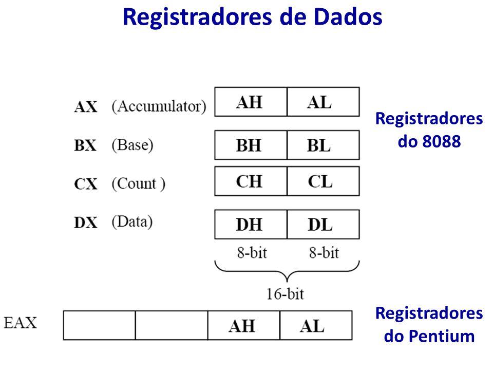 Registradores de Dados Registradores do Pentium