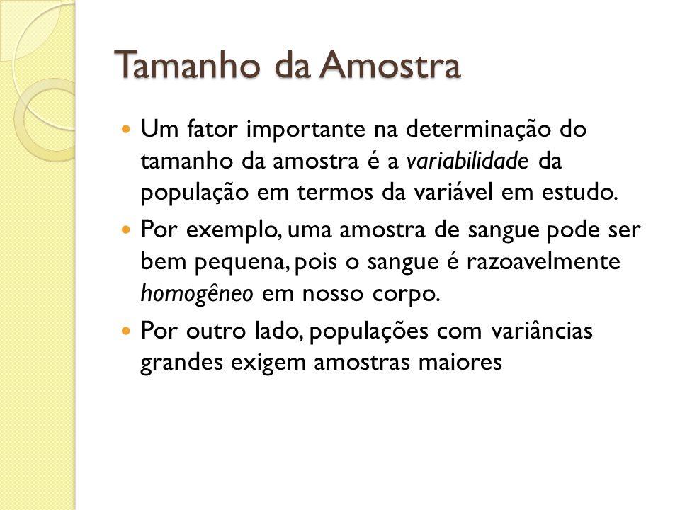 Tamanho da Amostra Um fator importante na determinação do tamanho da amostra é a variabilidade da população em termos da variável em estudo.