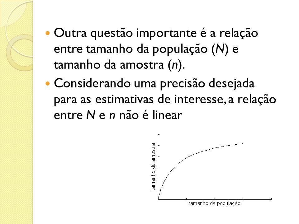 Outra questão importante é a relação entre tamanho da população (N) e tamanho da amostra (n).