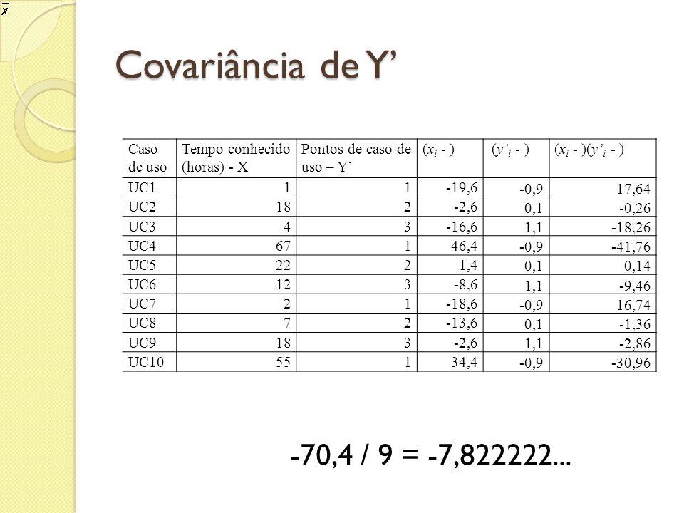 Covariância de Y' -70,4 / 9 = -7,822222... Caso de uso