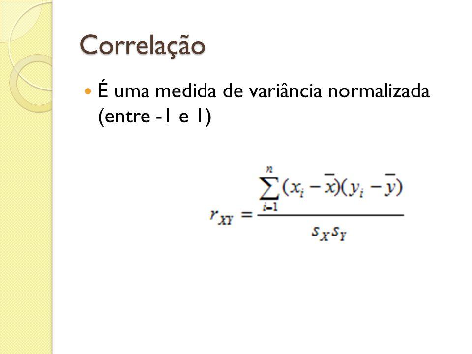 Correlação É uma medida de variância normalizada (entre -1 e 1)