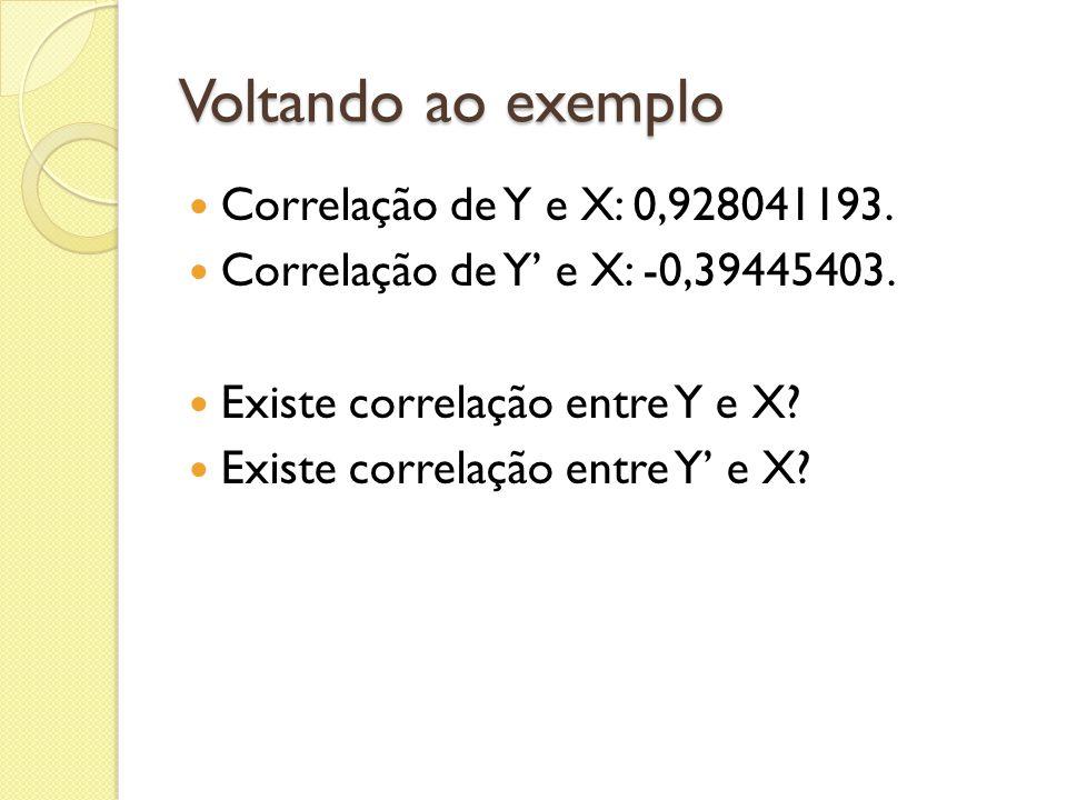 Voltando ao exemplo Correlação de Y e X: 0,928041193.