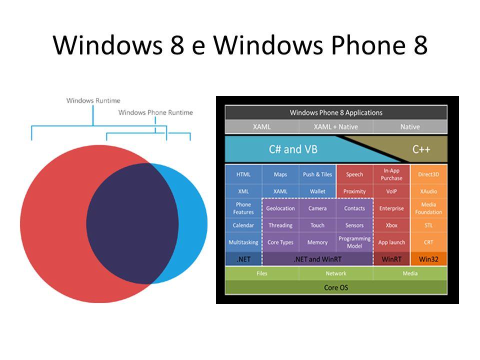 Windows 8 e Windows Phone 8