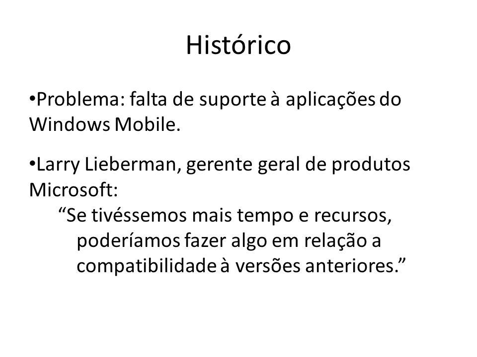 Histórico Problema: falta de suporte à aplicações do Windows Mobile.