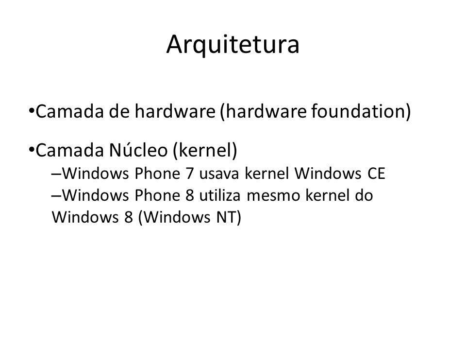 Arquitetura Camada de hardware (hardware foundation)