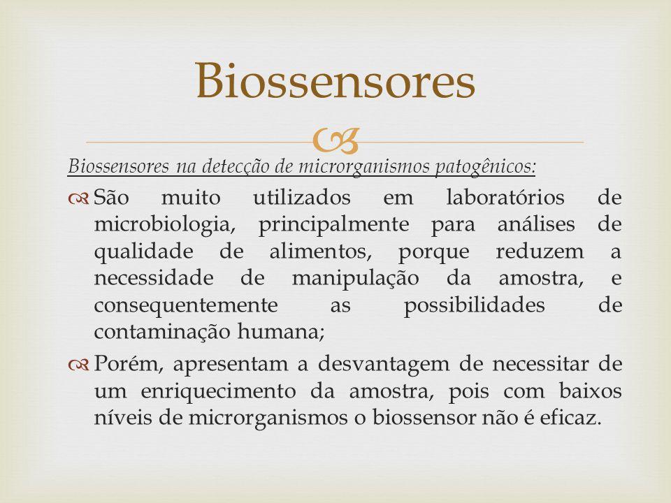Biossensores Biossensores na detecção de microrganismos patogênicos: