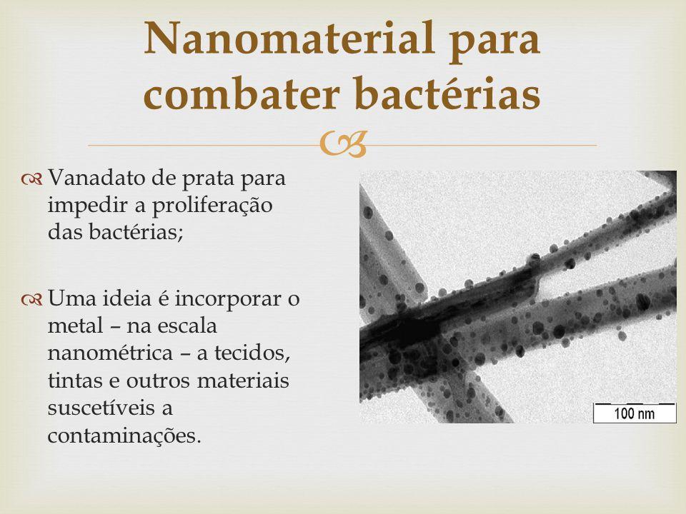 Nanomaterial para combater bactérias