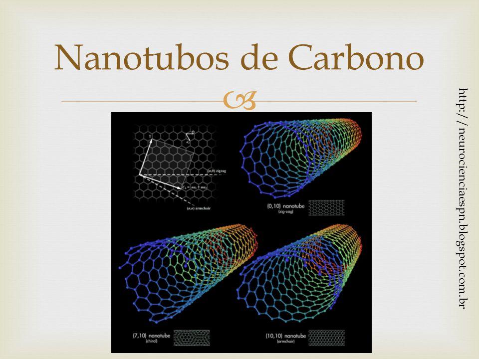 Nanotubos de Carbono http://neurocienciaespn.blogspot.com.br