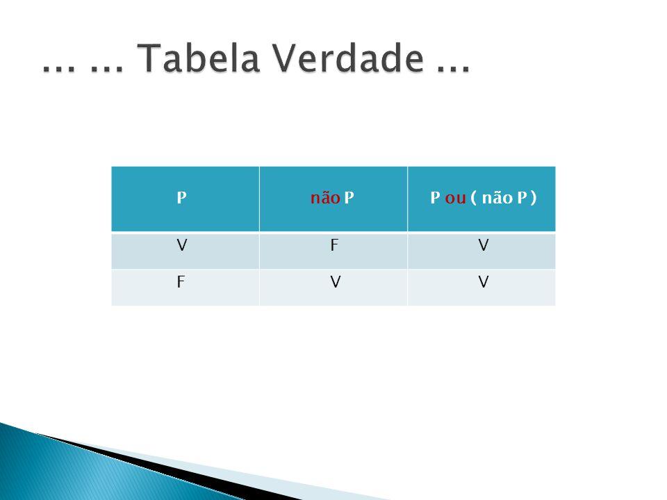 ... ... Tabela Verdade ... P não P P ou ( não P ) V F