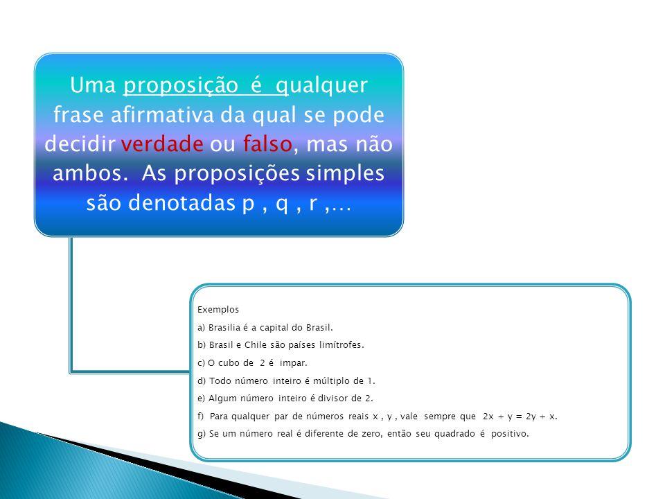 Uma proposição é qualquer frase afirmativa da qual se pode decidir verdade ou falso, mas não ambos. As proposições simples são denotadas p , q , r ,…