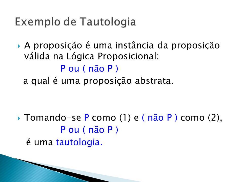 Exemplo de Tautologia A proposição é uma instância da proposição válida na Lógica Proposicional: P ou ( não P )
