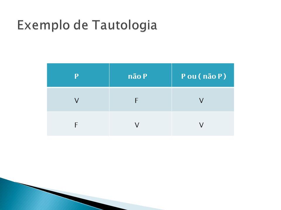 Exemplo de Tautologia P não P P ou ( não P ) V F
