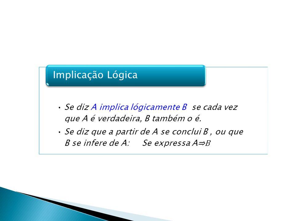 Implicação Lógica Se diz A implica lógicamente B se cada vez que A é verdadeira, B também o é.
