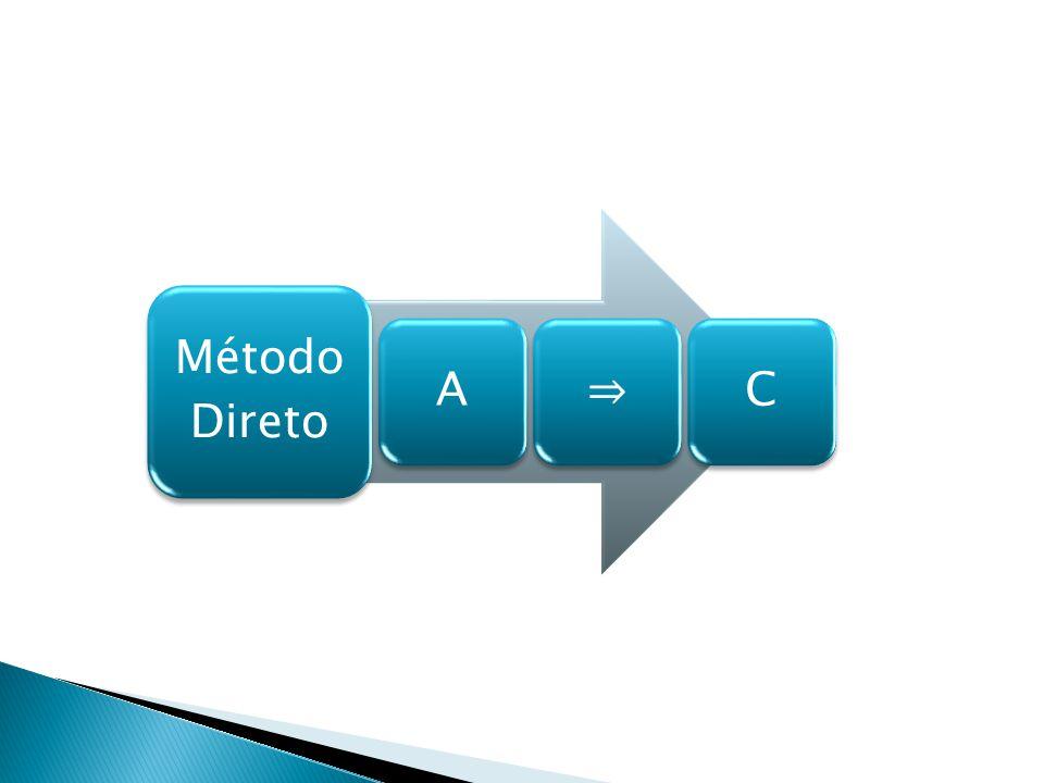 Método Direto A ⇒ C