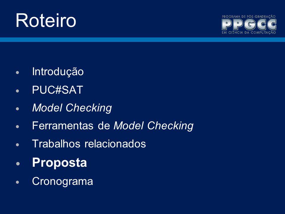 Roteiro Proposta Introdução PUC#SAT Model Checking