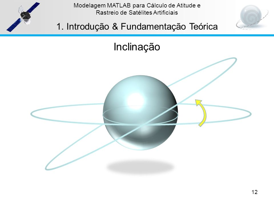 Inclinação Introdução & Fundamentação Teórica