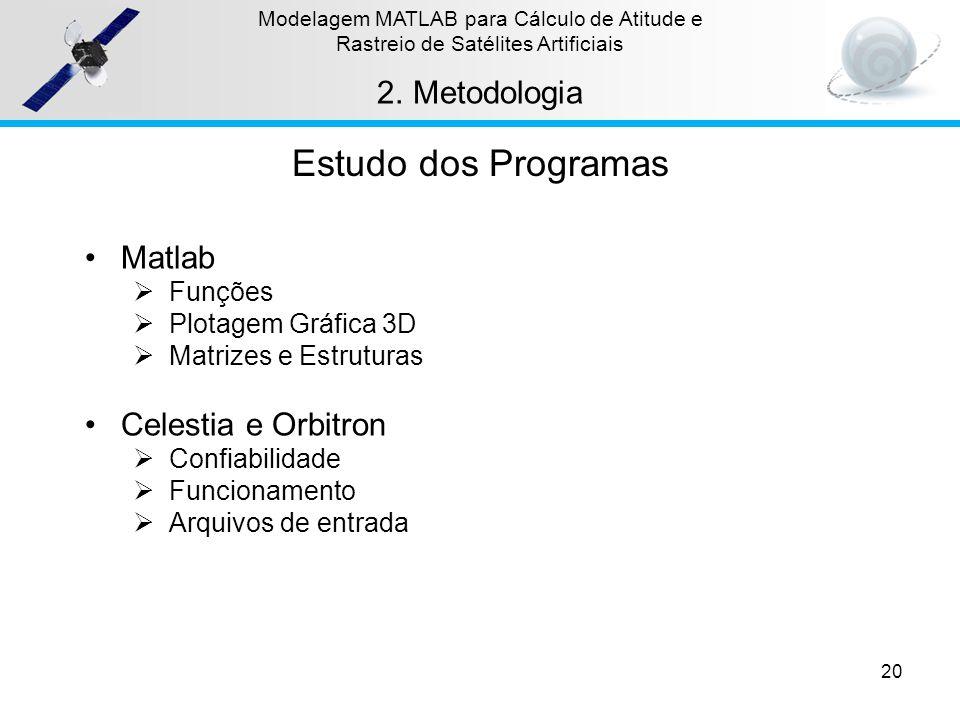 Estudo dos Programas Metodologia Matlab Celestia e Orbitron Funções
