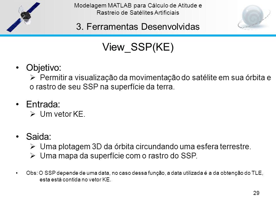 View_SSP(KE) Ferramentas Desenvolvidas Objetivo: Entrada: Saida: