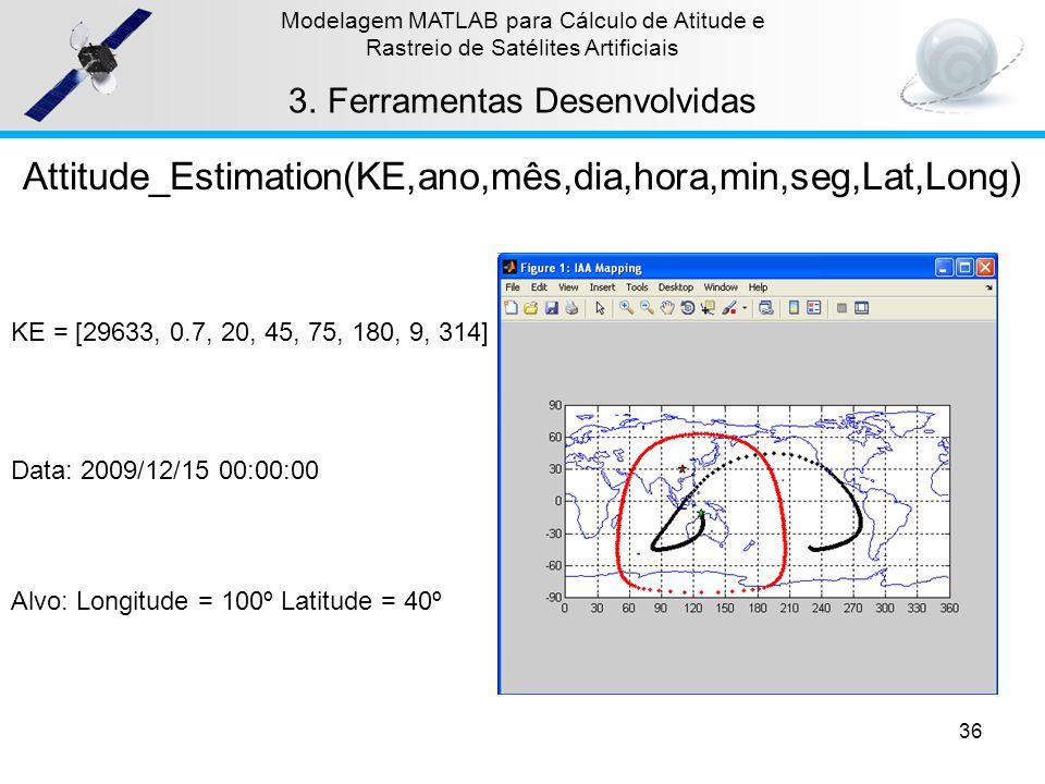Attitude_Estimation(KE,ano,mês,dia,hora,min,seg,Lat,Long)