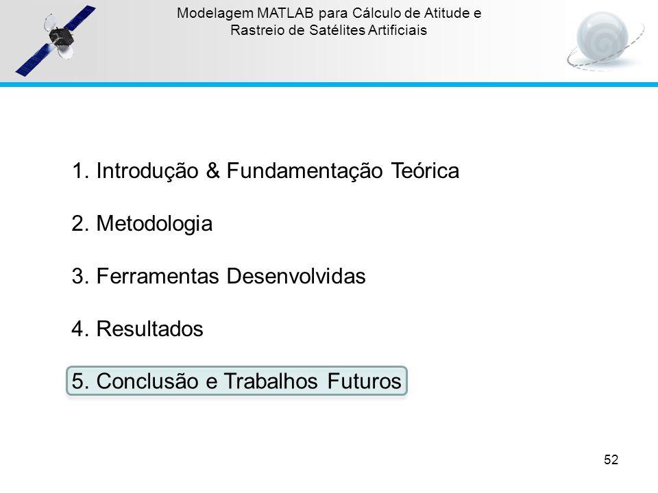 Introdução & Fundamentação Teórica Metodologia