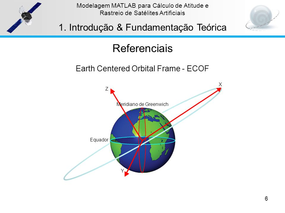 Referenciais Introdução & Fundamentação Teórica