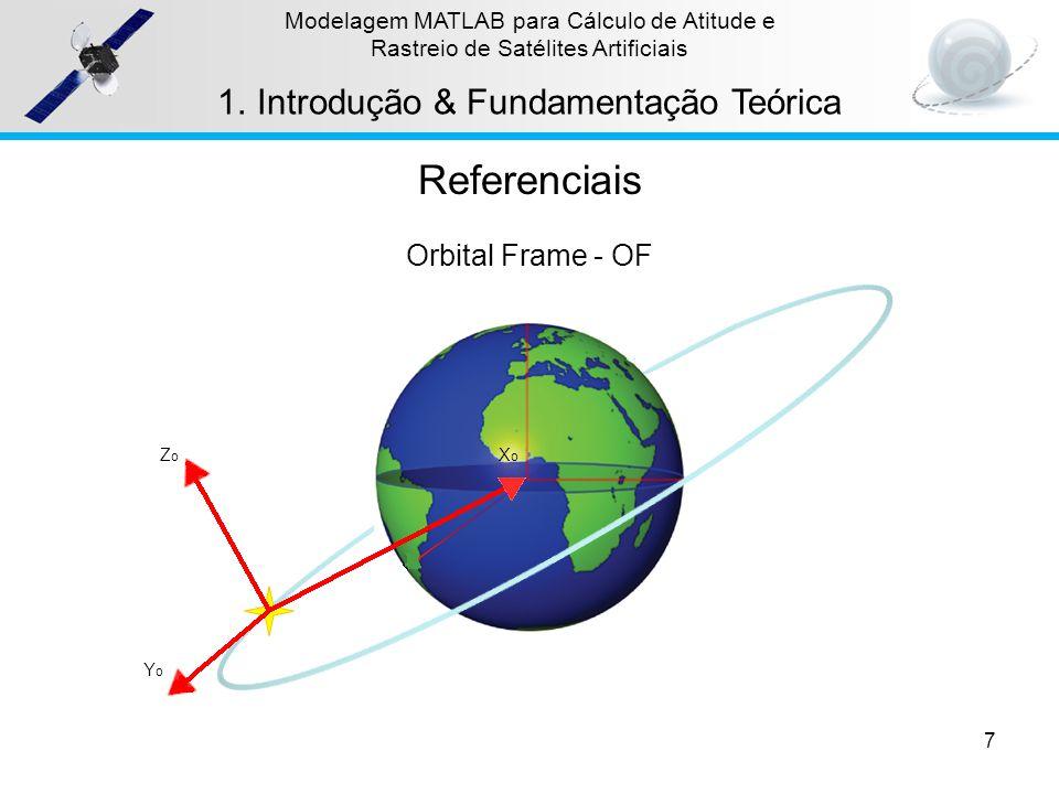 Referenciais Introdução & Fundamentação Teórica Orbital Frame - OF
