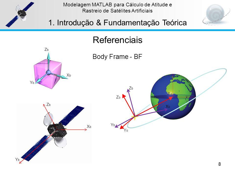 Referenciais Introdução & Fundamentação Teórica Body Frame - BF