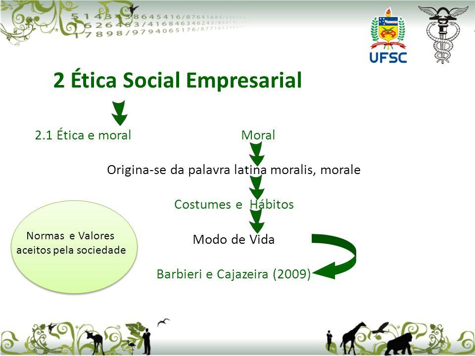 2 Ética Social Empresarial