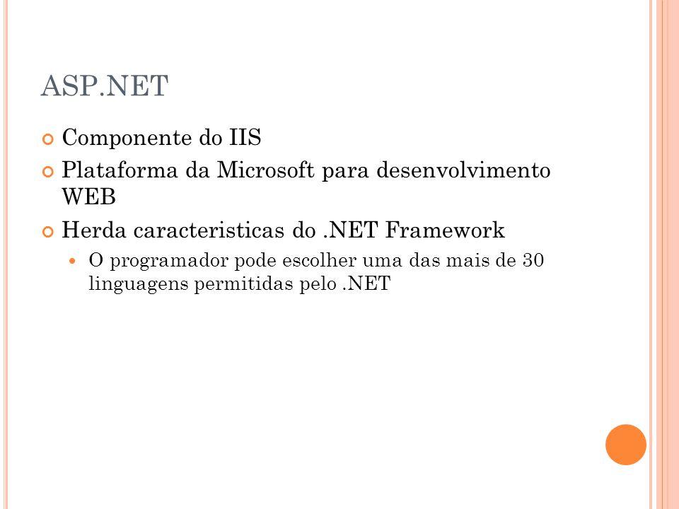 ASP.NET Componente do IIS