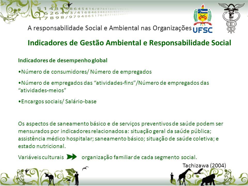 Indicadores de Gestão Ambiental e Responsabilidade Social